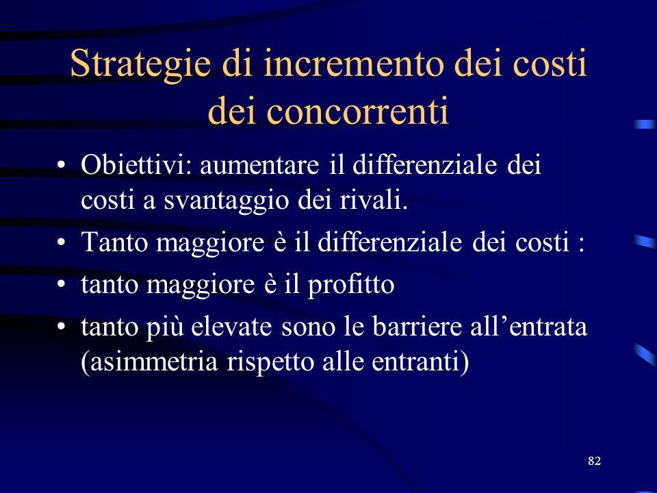 82 Strategie di incremento dei costi dei concorrenti Obiettivi: aumentare il differenziale dei costi a svantaggio dei rivali. Tanto maggiore è il diff