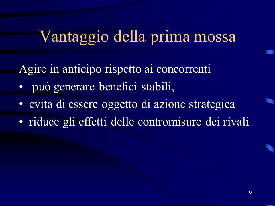 10 Impegno vincolante Limpresa deve dimostrare che è costretta a continuare a perseguire la strategia avviata indipendentemente dal comportamento della rivale