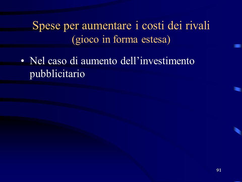 91 Spese per aumentare i costi dei rivali (gioco in forma estesa) Nel caso di aumento dellinvestimento pubblicitario