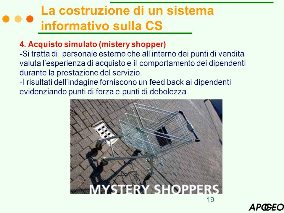 19 La costruzione di un sistema informativo sulla CS 4. Acquisto simulato (mistery shopper) -Si tratta di personale esterno che allinterno dei punti d