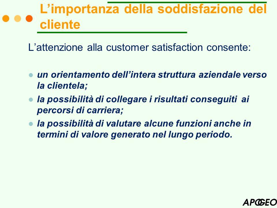 Lattenzione alla customer satisfaction consente: un orientamento dellintera struttura aziendale verso la clientela; la possibilità di collegare i risu