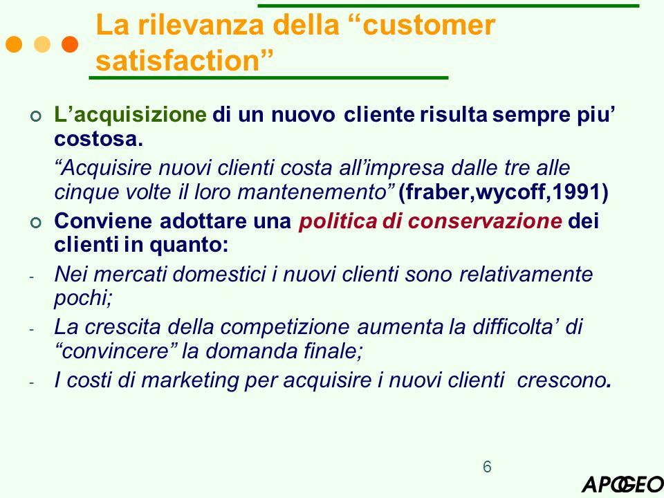 6 La rilevanza della customer satisfaction Lacquisizione di un nuovo cliente risulta sempre piu costosa. Acquisire nuovi clienti costa allimpresa dall