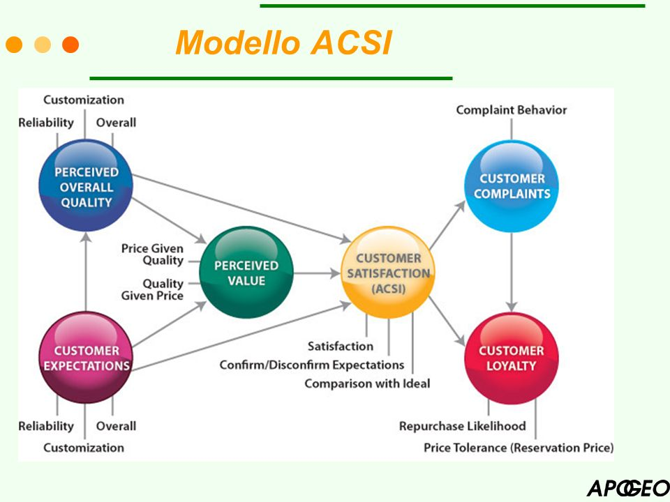 19 La costruzione di un sistema informativo sulla CS 4.