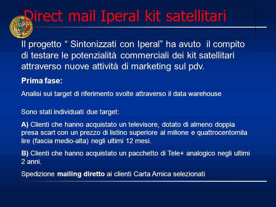 Direct mail Iperal kit satellitari Il progetto Sintonizzati con Iperal ha avuto il compito di testare le potenzialità commerciali dei kit satellitari