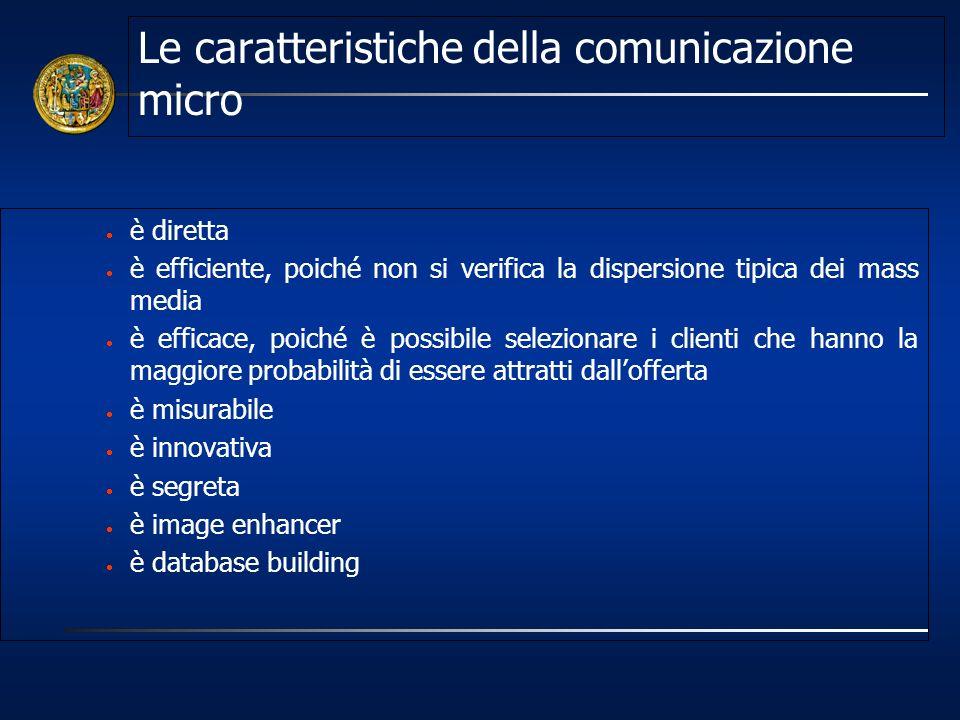 Le caratteristiche della comunicazione micro è diretta è efficiente, poiché non si verifica la dispersione tipica dei mass media è efficace, poiché è