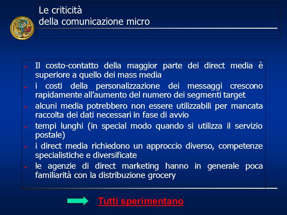 Le criticità della comunicazione micro Il costo-contatto della maggior parte dei direct media è superiore a quello dei mass media i costi della person