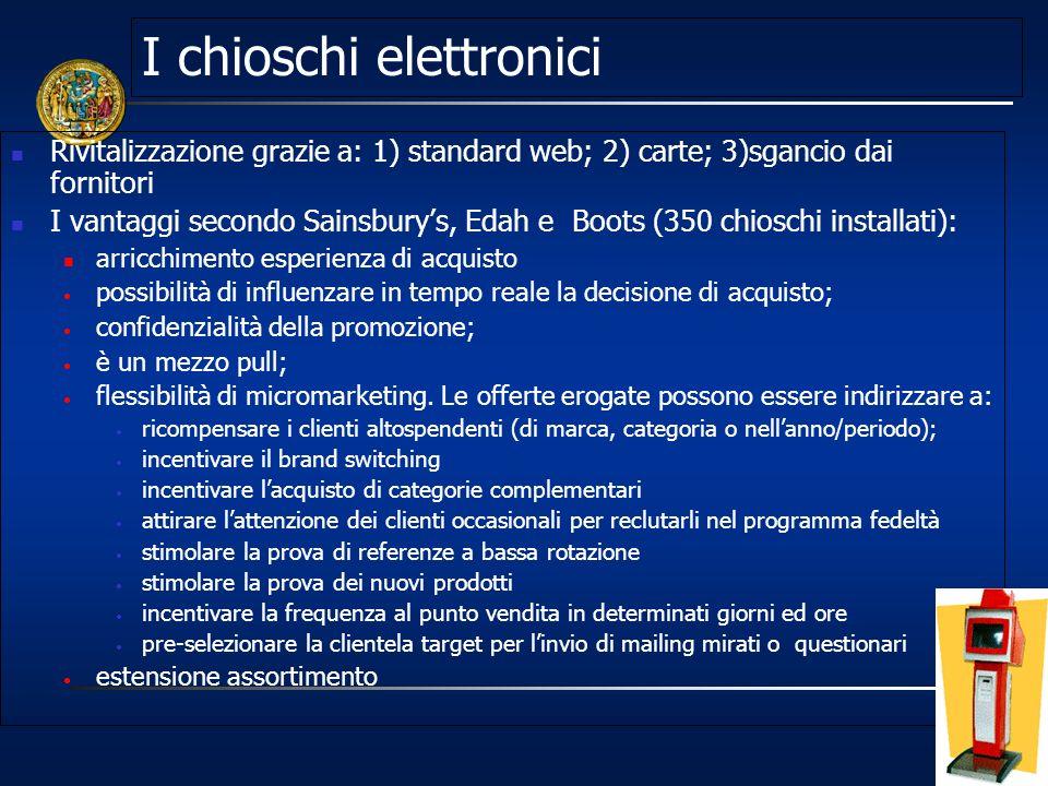 I chioschi elettronici Rivitalizzazione grazie a: 1) standard web; 2) carte; 3)sgancio dai fornitori I vantaggi secondo Sainsburys, Edah e Boots (350
