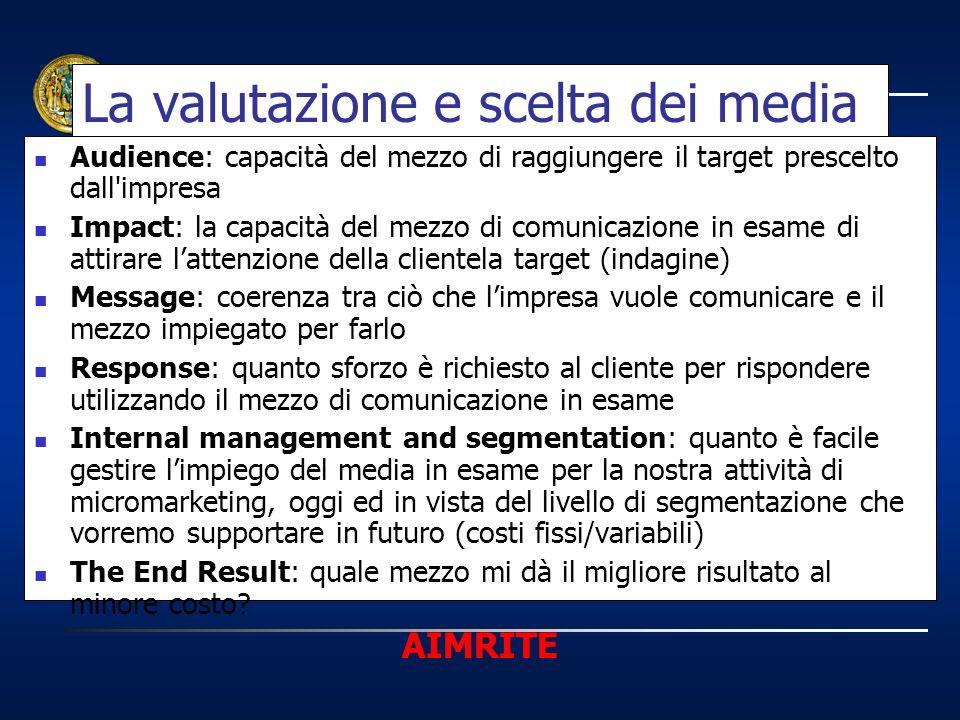 La valutazione e scelta dei media Audience: capacità del mezzo di raggiungere il target prescelto dall'impresa Impact: la capacità del mezzo di comuni