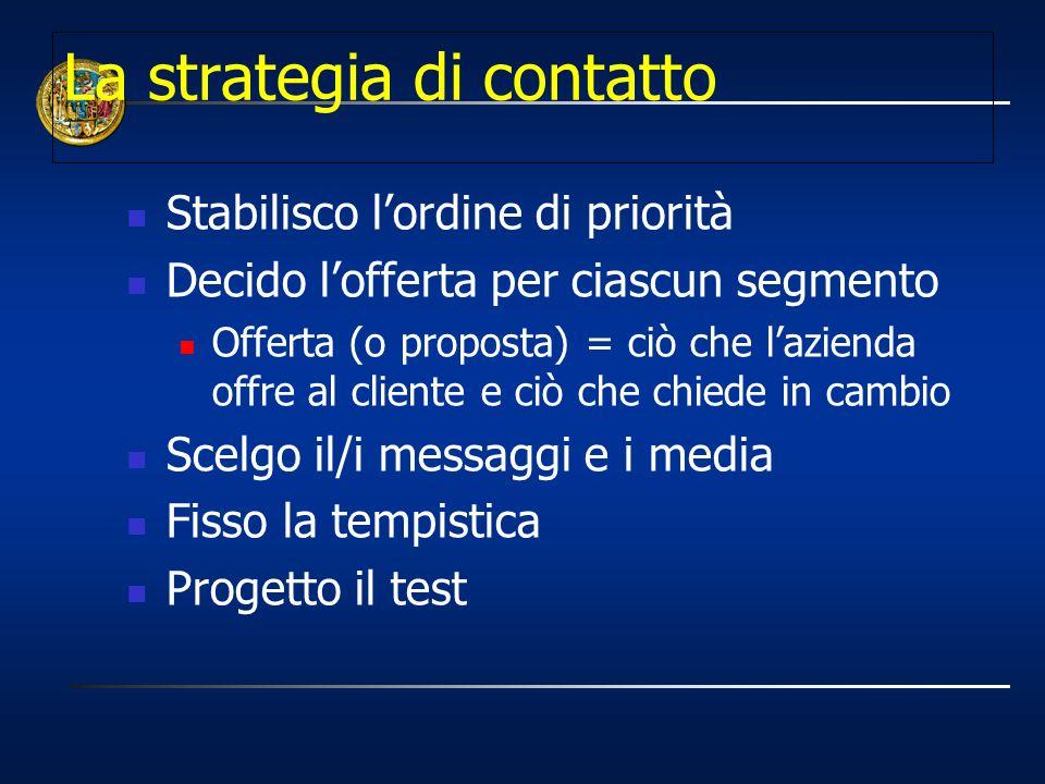 La strategia di contatto Stabilisco lordine di priorità Decido lofferta per ciascun segmento Offerta (o proposta) = ciò che lazienda offre al cliente