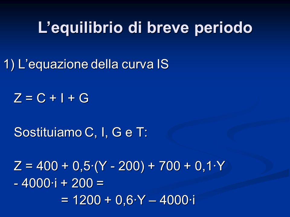 1) Lequazione della curva IS Z = C + I + G Sostituiamo C, I, G e T: Z = 400 + 0,5·(Y - 200) + 700 + 0,1·Y - 4000·i + 200 = = 1200 + 0,6·Y – 4000·i Leq