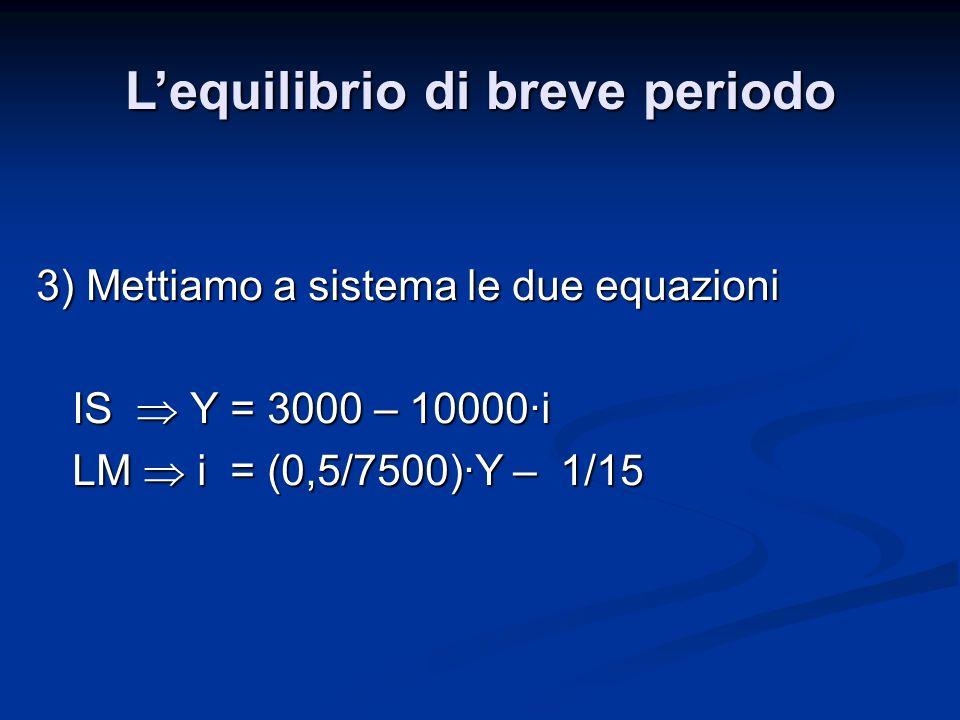 3) Mettiamo a sistema le due equazioni IS Y = 3000 – 10000·i LM i = (0,5/7500)·Y – 1/15 Lequilibrio di breve periodo