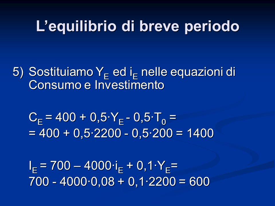 5)Sostituiamo Y E ed i E nelle equazioni di Consumo e Investimento C E = 400 + 0,5·Y E - 0,5·T 0 = = 400 + 0,5·2200 - 0,5·200 = 1400 I E = 700 – 4000·