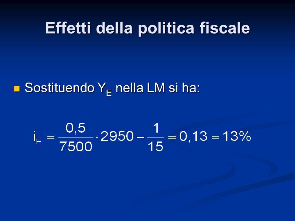 Sostituendo Y E nella LM si ha: Sostituendo Y E nella LM si ha: Effetti della politica fiscale
