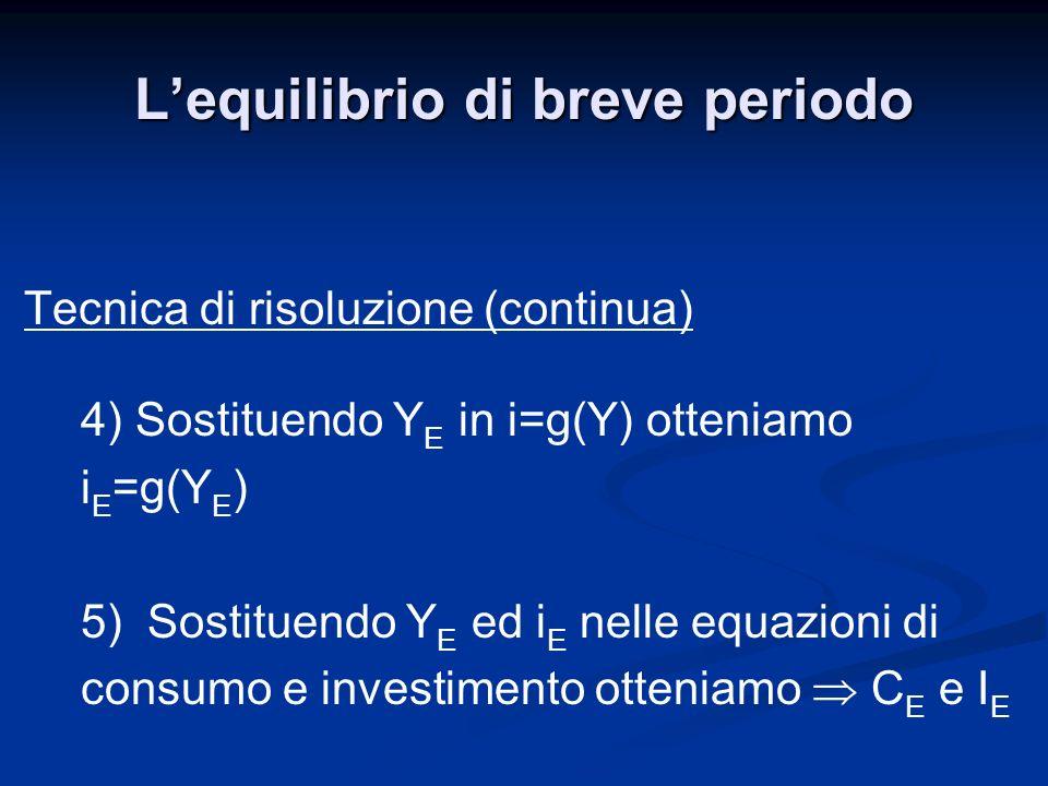 1) Lequazione della curva IS Z = C + I + G Sostituiamo C, I, G e T: Z = 400 + 0,5·(Y - 200) + 700 + 0,1·Y - 4000·i + 200 = = 1200 + 0,6·Y – 4000·i Lequilibrio di breve periodo