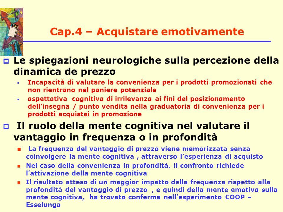 Cap.4 – Acquistare emotivamente Le spiegazioni neurologiche sulla percezione della dinamica de prezzo Incapacità di valutare la convenienza per i prod
