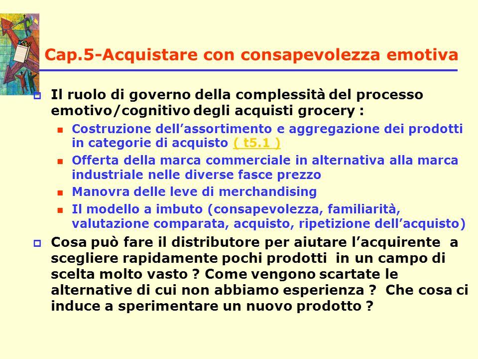 Cap.5-Acquistare con consapevolezza emotiva Il ruolo di governo della complessità del processo emotivo/cognitivo degli acquisti grocery : Costruzione