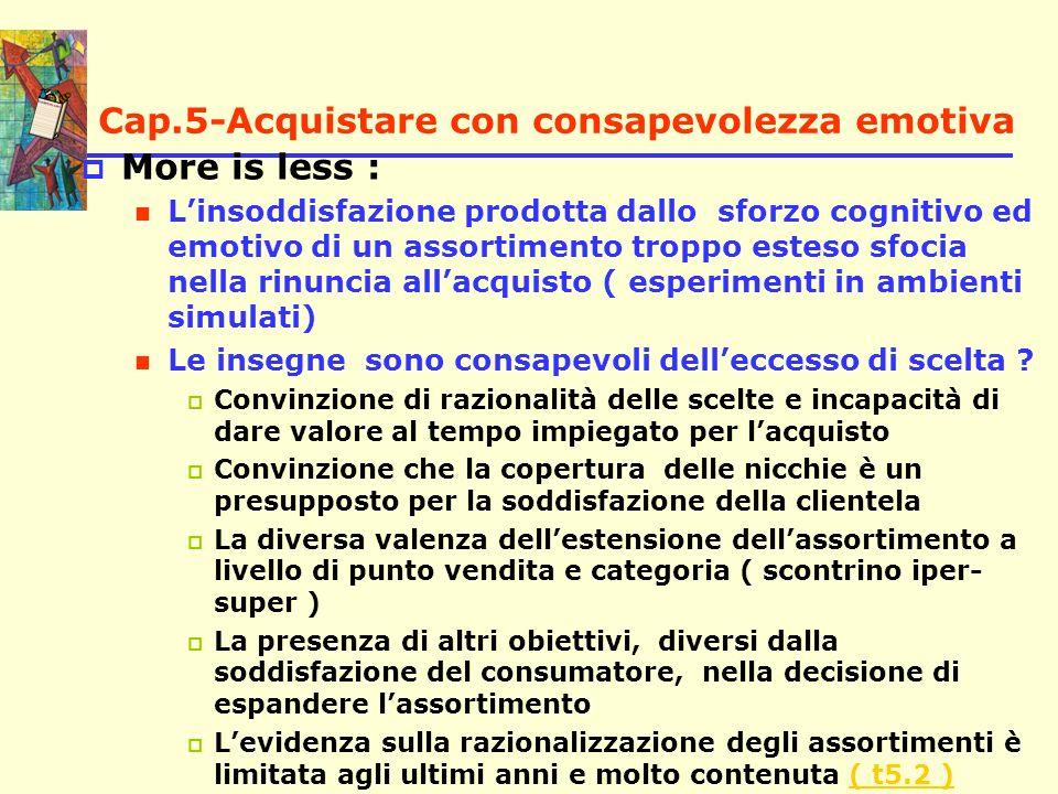 Cap.5-Acquistare con consapevolezza emotiva More is less : Linsoddisfazione prodotta dallo sforzo cognitivo ed emotivo di un assortimento troppo estes