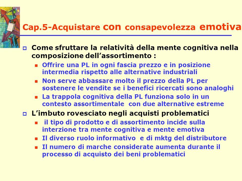 Cap.5-Acquistare con consapevolezza emotiva Come sfruttare la relatività della mente cognitiva nella composizione dellassortimento : Offrire una PL in