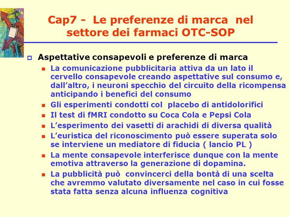 Cap7 - Le preferenze di marca nel settore dei farmaci OTC-SOP Aspettative consapevoli e preferenze di marca La comunicazione pubblicitaria attiva da u