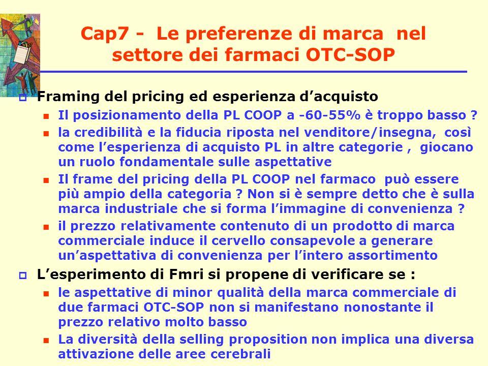 Cap7 - Le preferenze di marca nel settore dei farmaci OTC-SOP Framing del pricing ed esperienza dacquisto Il posizionamento della PL COOP a -60-55% è