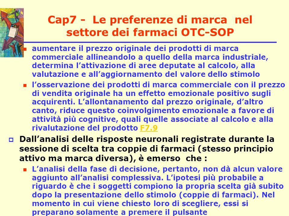 Cap7 - Le preferenze di marca nel settore dei farmaci OTC-SOP aumentare il prezzo originale dei prodotti di marca commerciale allineandolo a quello de