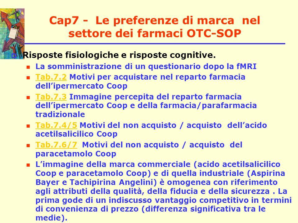 Cap7 - Le preferenze di marca nel settore dei farmaci OTC-SOP Risposte fisiologiche e risposte cognitive. La somministrazione di un questionario dopo