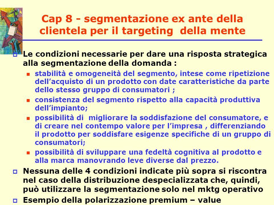 Cap 8 - segmentazione ex ante della clientela per il targeting della mente Le condizioni necessarie per dare una risposta strategica alla segmentazion