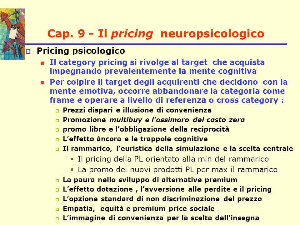 Cap. 9 - Il pricing neuropsicologico Pricing psicologico Il category pricing si rivolge al target che acquista impegnando prevalentemente la mente cog