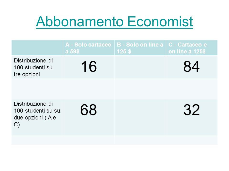 Abbonamento Economist A - Solo cartaceo a 59$ B - Solo on line a 125 $ C - Cartaceo e on line a 125$ Distribuzione di 100 studenti su tre opzioni 1684