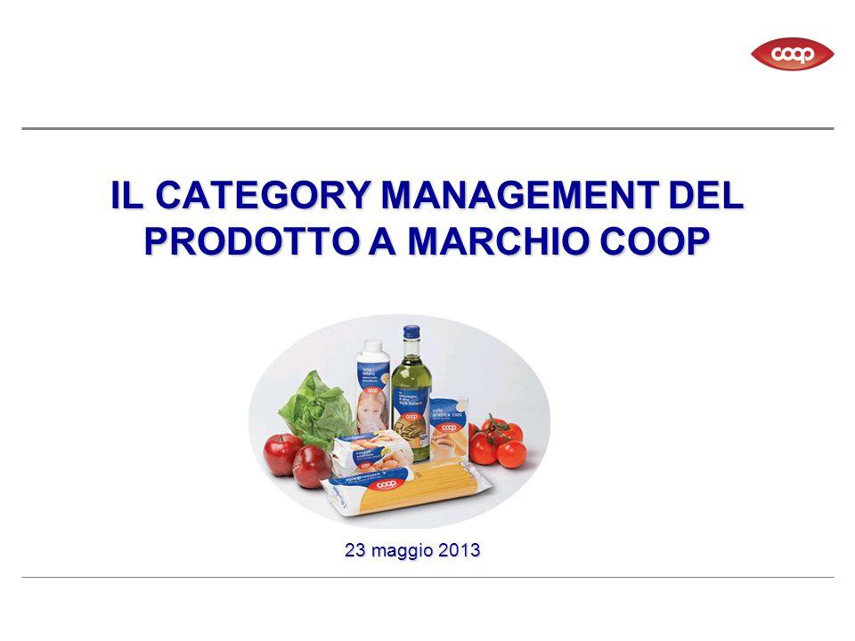 IL CATEGORY MANAGEMENT DEL PRODOTTO A MARCHIO COOP 23 maggio 2013