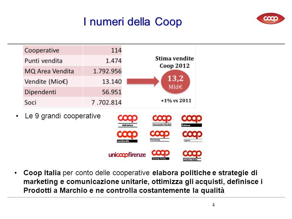 Coop Italia per conto delle cooperative elabora politiche e strategie di marketing e comunicazione unitarie, ottimizza gli acquisti, definisce i Prodo