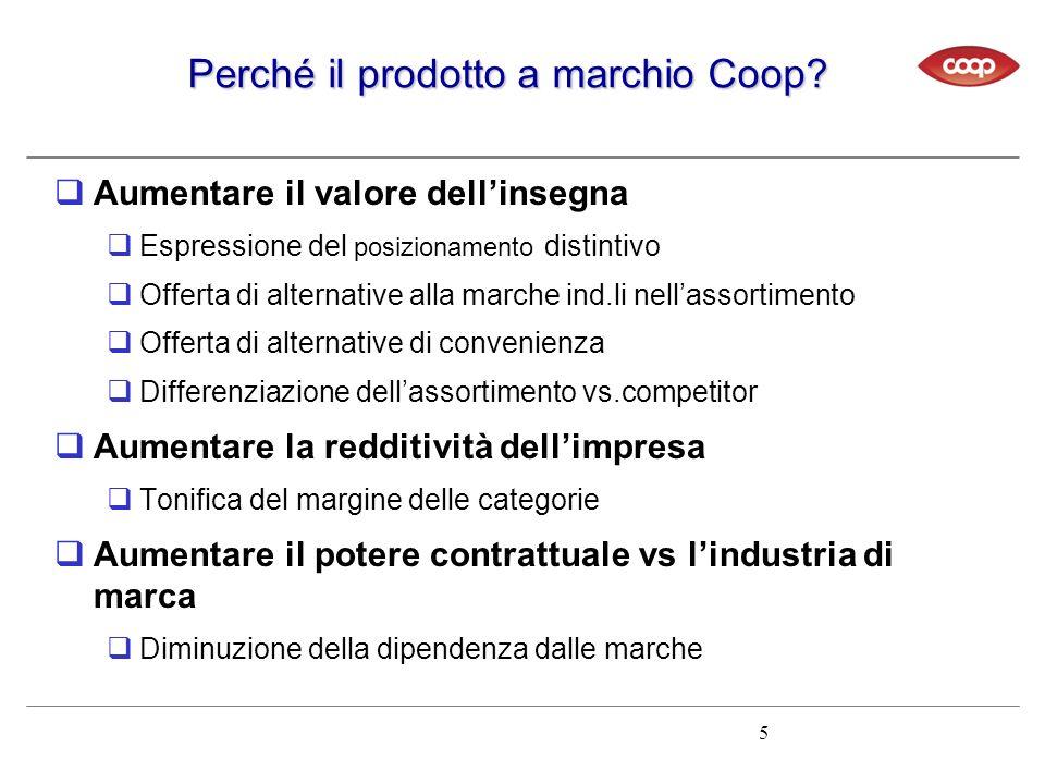 Perché il prodotto a marchio Coop? 5 Aumentare il valore dellinsegna Espressione del posizionamento distintivo Offerta di alternative alla marche ind.