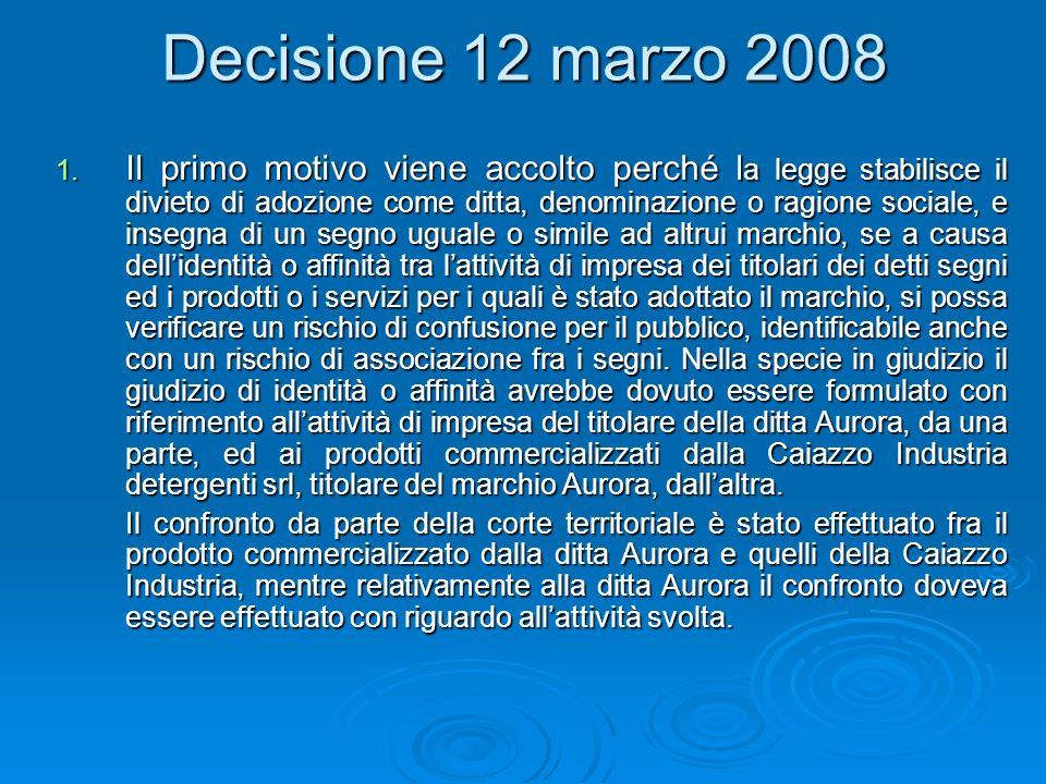 Decisione 12 marzo 2008 1. Il primo motivo viene accolto perché l a legge stabilisce il divieto di adozione come ditta, denominazione o ragione social