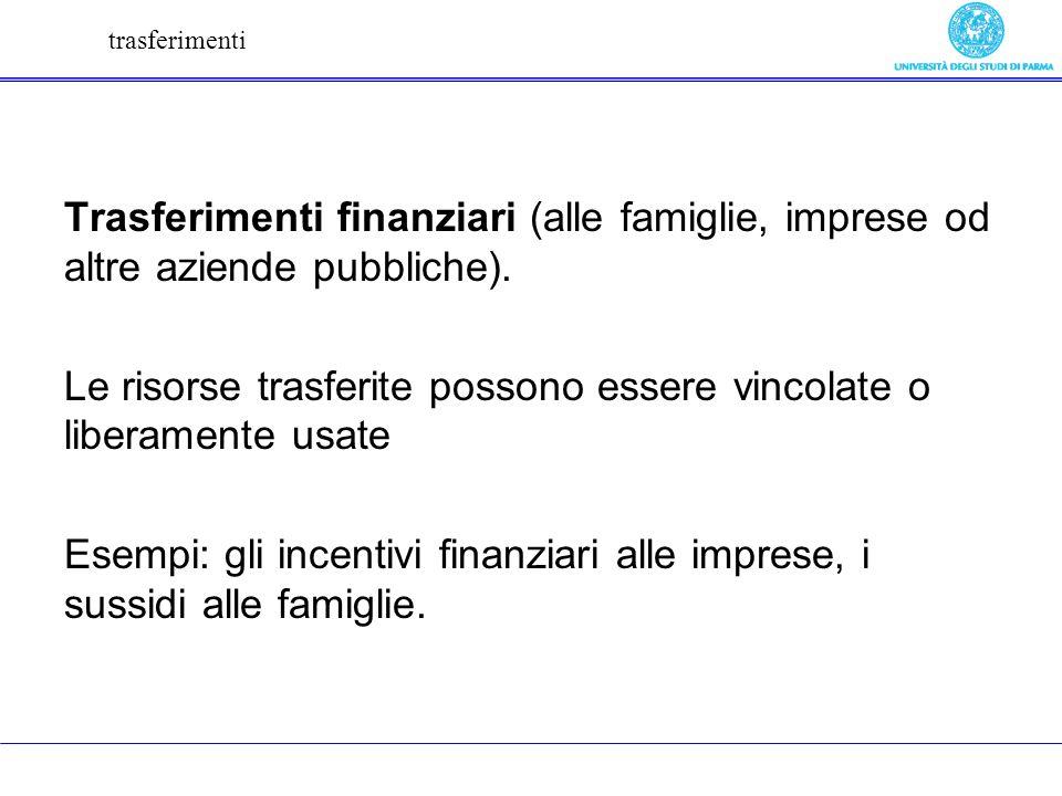 Trasferimenti finanziari (alle famiglie, imprese od altre aziende pubbliche).