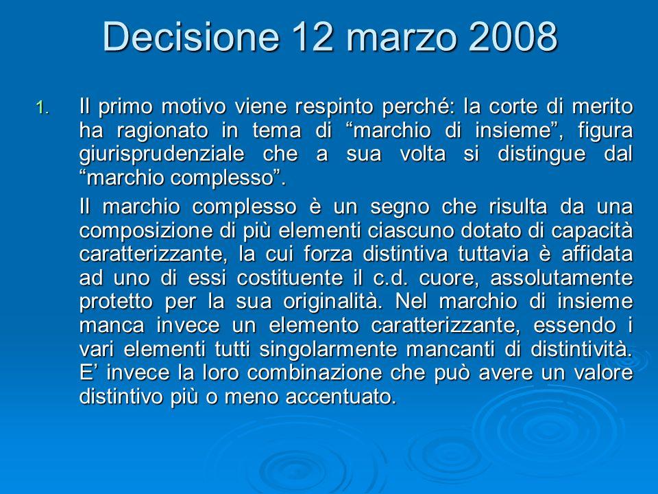 Decisione 12 marzo 2008 1. Il primo motivo viene respinto perché: la corte di merito ha ragionato in tema di marchio di insieme, figura giurisprudenzi