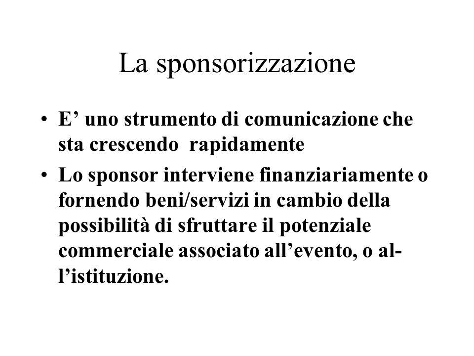 La sponsorizzazione E uno strumento di comunicazione che sta crescendo rapidamente Lo sponsor interviene finanziariamente o fornendo beni/servizi in cambio della possibilità di sfruttare il potenziale commerciale associato allevento, o al- listituzione.