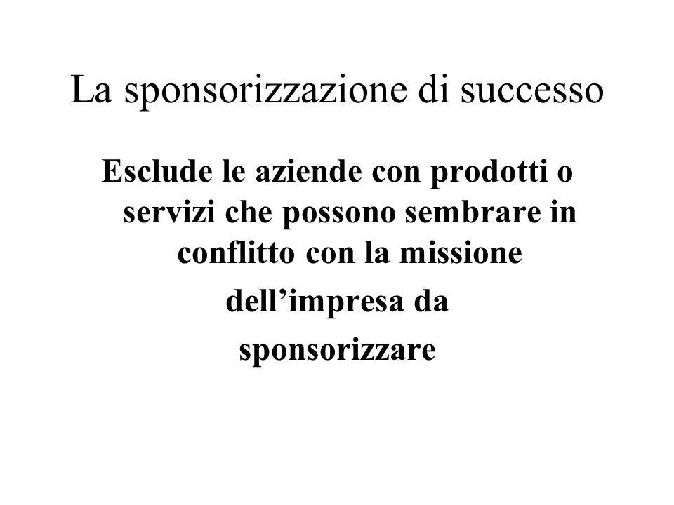 La sponsorizzazione di successo Esclude le aziende con prodotti o servizi che possono sembrare in conflitto con la missione dellimpresa da sponsorizzare
