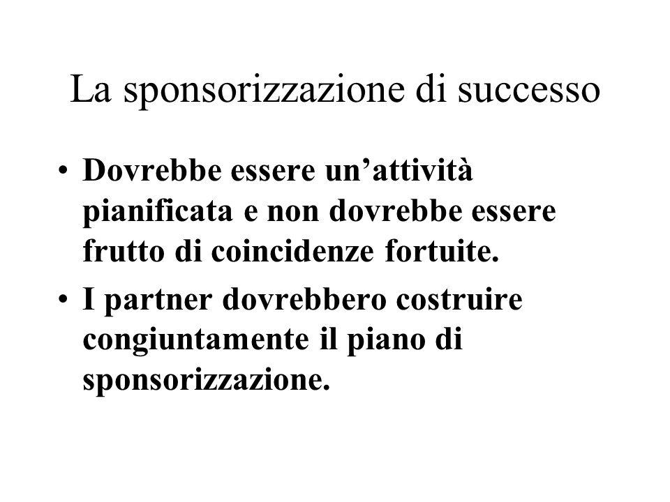 La sponsorizzazione di successo Dovrebbe essere unattività pianificata e non dovrebbe essere frutto di coincidenze fortuite.