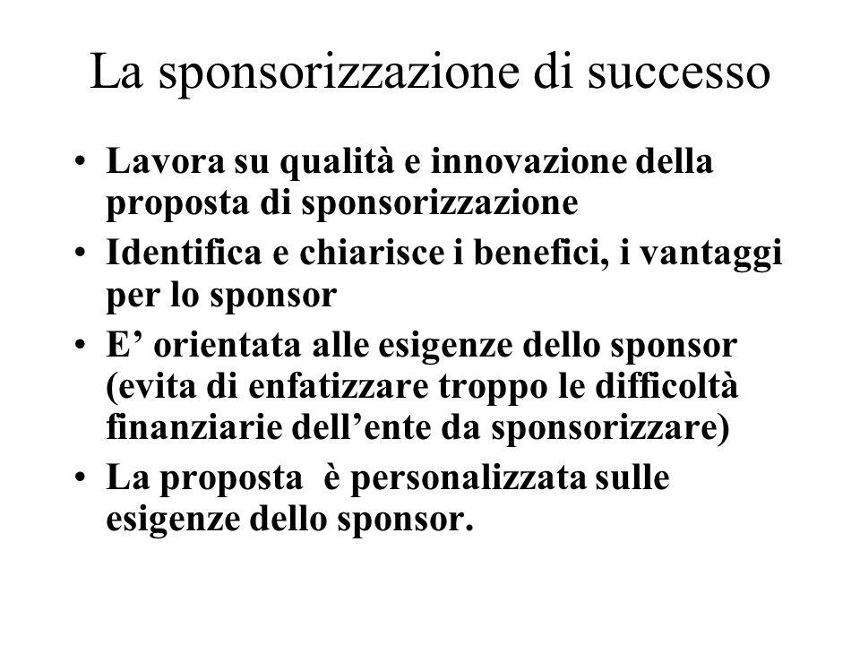 La sponsorizzazione di successo Lavora su qualità e innovazione della proposta di sponsorizzazione Identifica e chiarisce i benefici, i vantaggi per lo sponsor E orientata alle esigenze dello sponsor (evita di enfatizzare troppo le difficoltà finanziarie dellente da sponsorizzare) La proposta è personalizzata sulle esigenze dello sponsor.