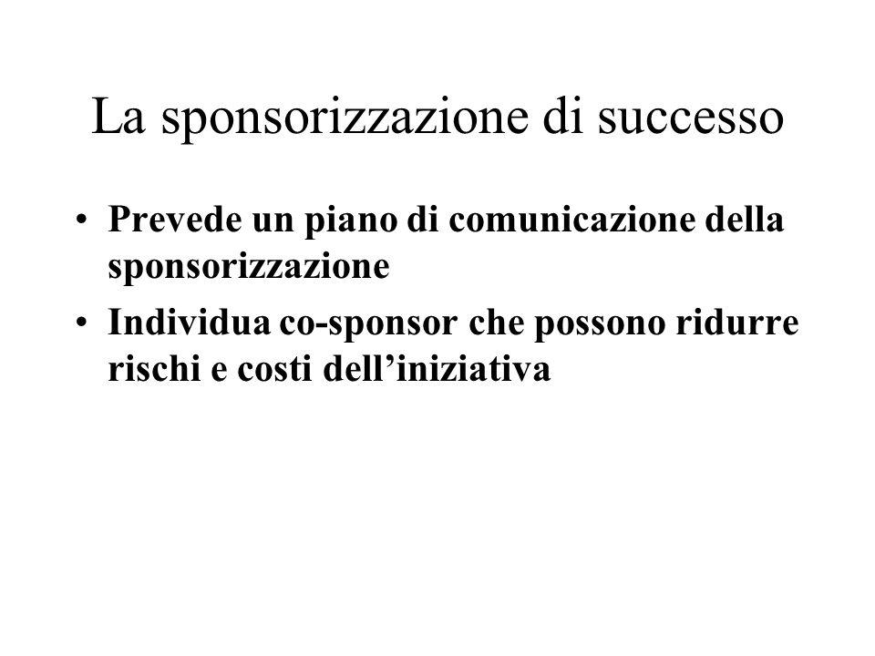 La sponsorizzazione di successo Prevede un piano di comunicazione della sponsorizzazione Individua co-sponsor che possono ridurre rischi e costi delliniziativa