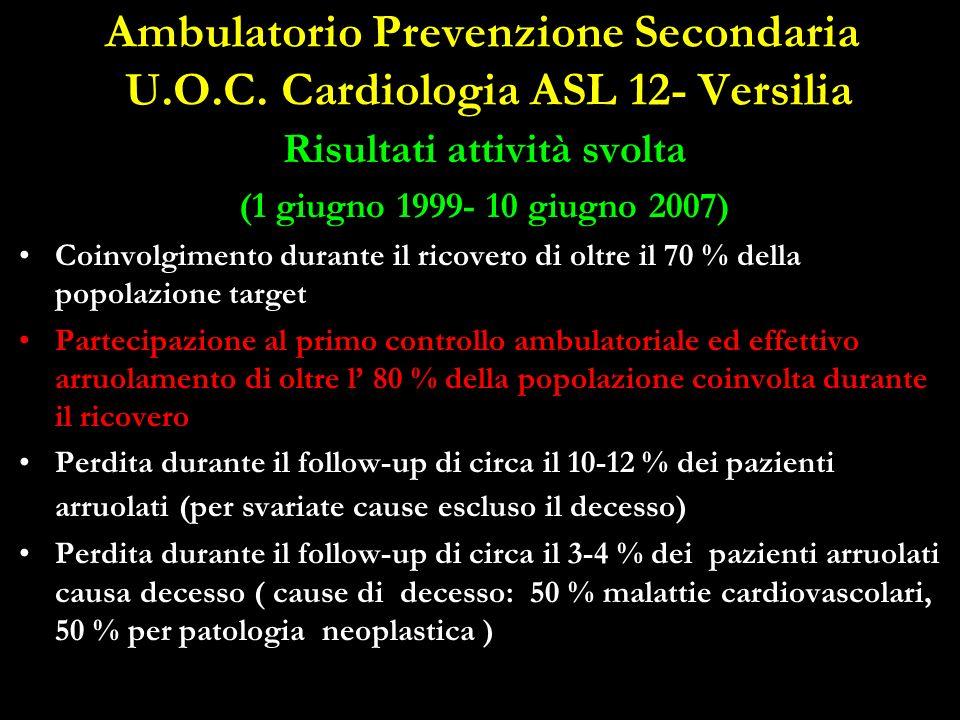 Ambulatorio Prevenzione Secondaria U.O.C. Cardiologia ASL 12- Versilia Risultati attività svolta (1 giugno 1999- 10 giugno 2007) Coinvolgimento durant