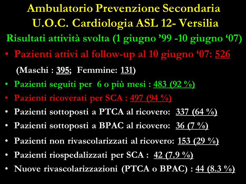 Ambulatorio Prevenzione Secondaria U.O.C. Cardiologia ASL 12- Versilia Risultati attività svolta (1 giugno 99 -10 giugno 07) Pazienti attivi al follow