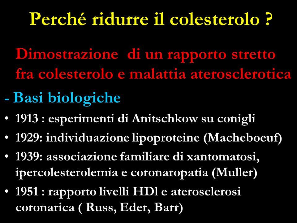 Perché ridurre il colesterolo ? Dimostrazione di un rapporto stretto fra colesterolo e malattia aterosclerotica - Basi biologiche 1913 : esperimenti d