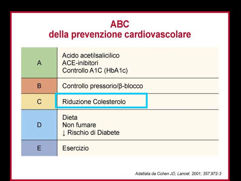 Colesterolo e Malattia Aterosclerotica Dalle Basi Epidemiologiche al Razionale della Terapia Ipocolesterolemizzante Concetto di prevenzione delle malattie cardiovascolari Diverse strategie di prevenzione - prevenzione primaria - prevenzione secondaria Diverse strategie terapeutiche (farmacologiche e non )