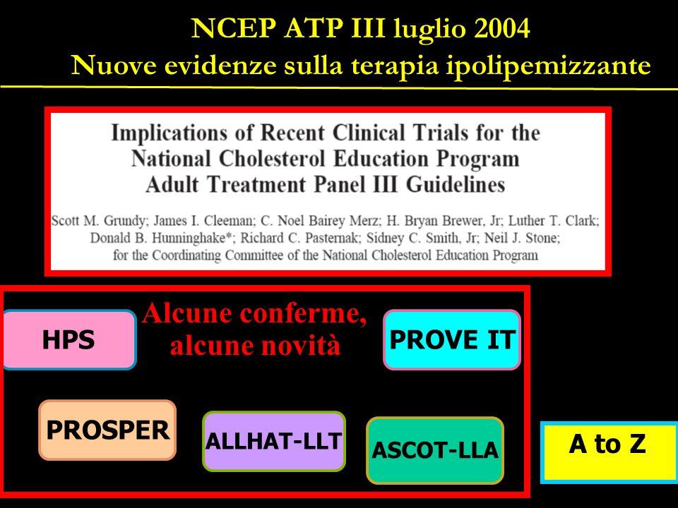 NCEP ATP III luglio 2004 Nuove evidenze sulla terapia ipolipemizzante Alcune conferme, alcune novità PROSPER ASCOT-LLA PROVE ITHPS ALLHAT-LLT A to Z