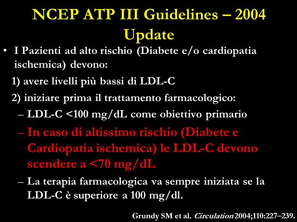 NCEP ATP III Guidelines – 2004 Update I Pazienti ad alto rischio (Diabete e/o cardiopatia ischemica) devono: 1) avere livelli più bassi di LDL-C 2) iniziare prima il trattamento farmacologico: –LDL-C <100 mg/dL come obiettivo primario –In caso di altissimo rischio (Diabete e Cardiopatia ischemica) le LDL-C devono scendere a <70 mg/dL –La terapia farmacologica va sempre iniziata se la LDL-C è superiore a 100 mg/dl.