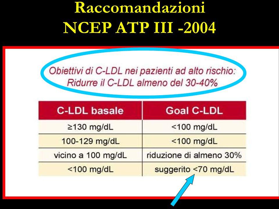 Raccomandazioni NCEP ATP III -2004