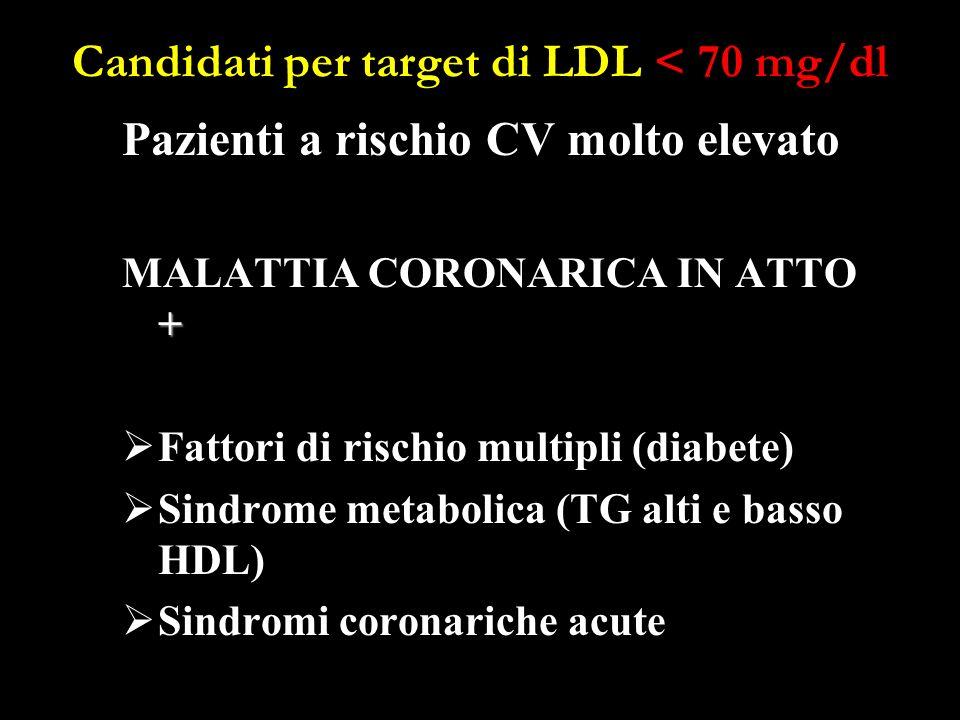 Candidati per target di LDL < 70 mg/dl Pazienti a rischio CV molto elevato + MALATTIA CORONARICA IN ATTO + Fattori di rischio multipli (diabete) Sindrome metabolica (TG alti e basso HDL) Sindromi coronariche acute