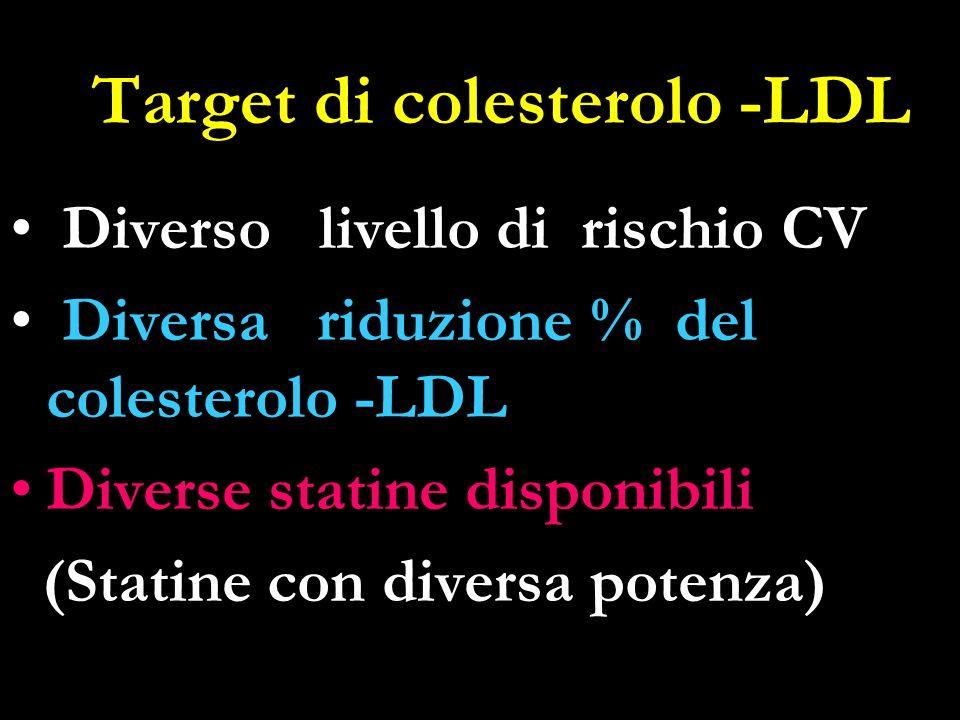 Target di colesterolo -LDL Diverso livello di rischio CV Diversa riduzione % del colesterolo -LDL Diverse statine disponibili (Statine con diversa pot