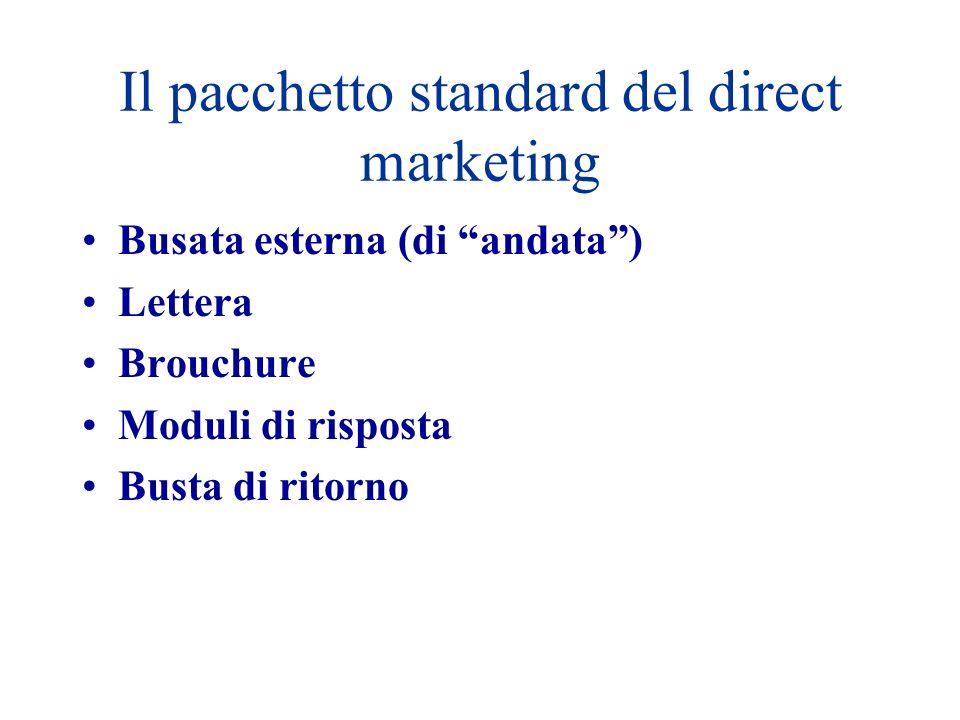 Il pacchetto standard del direct marketing Busata esterna (di andata) Lettera Brouchure Moduli di risposta Busta di ritorno